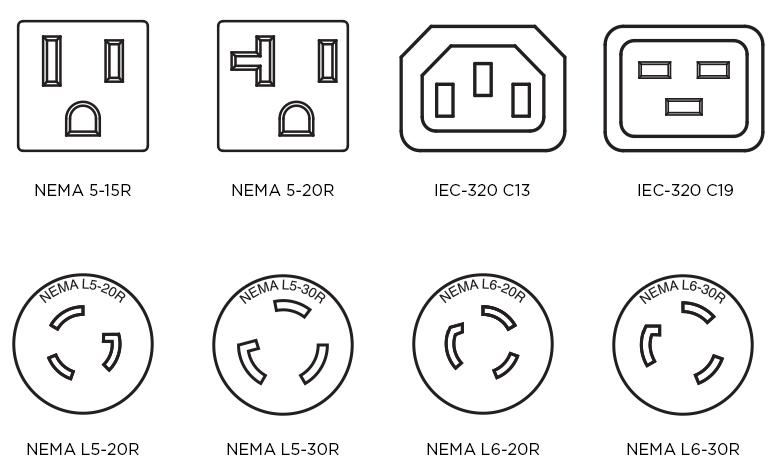panel mount receptacle 120v