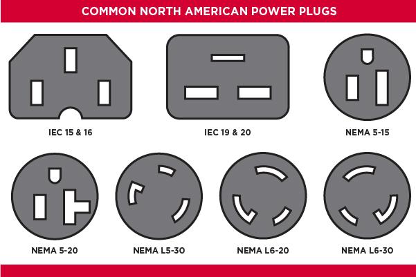 IEC 15 & 16, IEC 19 & 20, NEMA 5-15, NEMA 5-20, NEMA L5-30, NEMA L6-20, NEMA L6-30